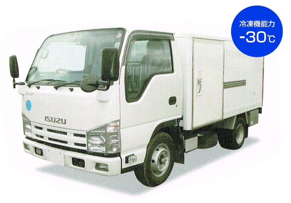 冷凍車レンタカー1.5t 冷凍機能力−30℃