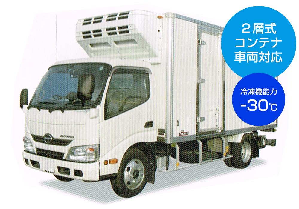 冷凍車レンタカー2tロング 冷凍機能力−30℃
