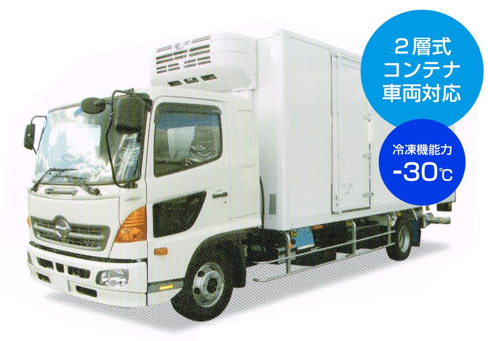 冷凍車レンタカー4tワイドロング 冷凍機能力−30℃